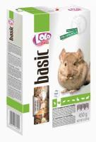 LoLo Pets Chinchilla Food Complete Полнорационный корм для шиншилл